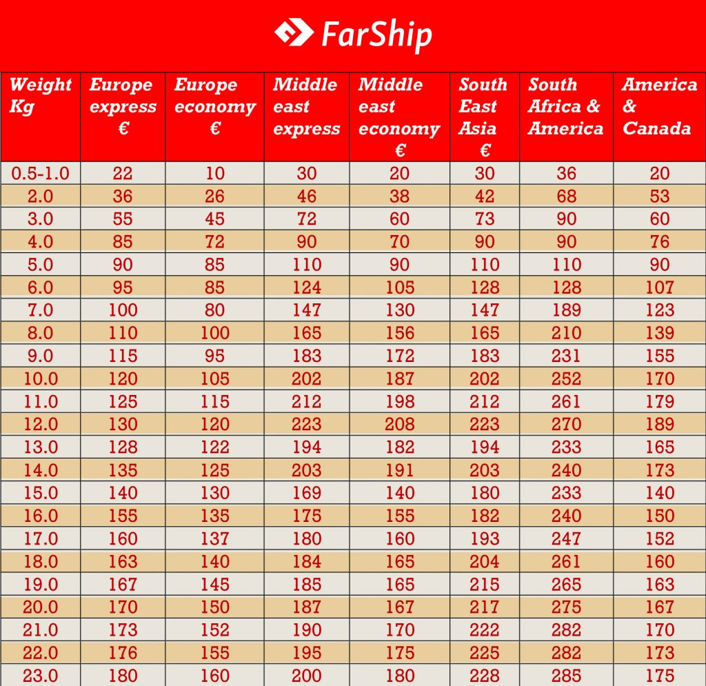 Shipping rate for your cargo